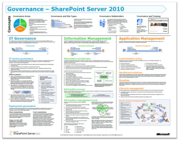 Sharepoint 2013, Sharepoint Server 2013, Sharepoint Online: Recent ...