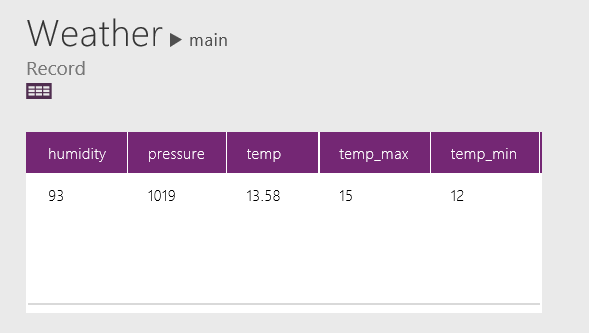 How's the weather? Using a public API with PowerApps (part 2
